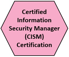 Certified Information Security Manager (CISM) Certification