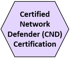 Certified Network Defender (CND) Certification