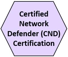 Certified Network Defender (CND) Certification