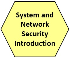 System and Network Security Introduction