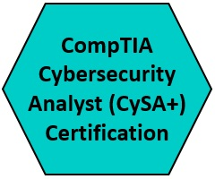 CompTIA CySA+ Training